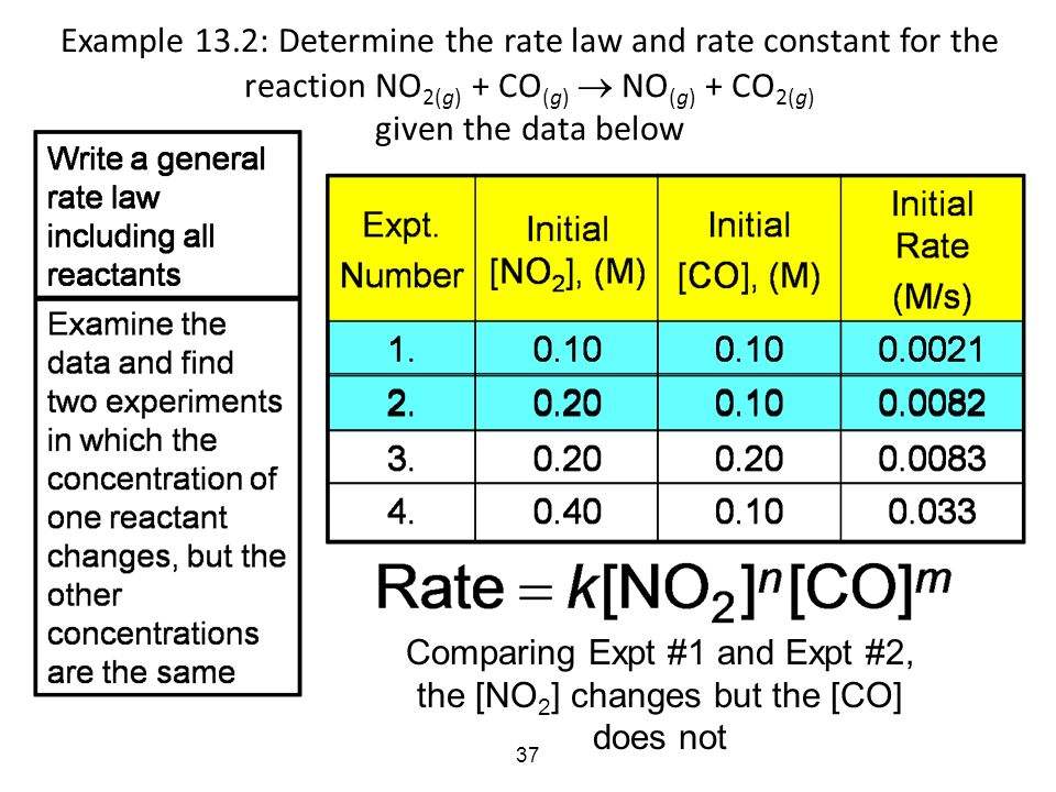 d expt 1 determination of reynolds ----- page chapter 5 gaseous sampling 5- 1 principles of absorption 5- 1 determination of collection efficiency 5- 4 references 5- 9 principles of.